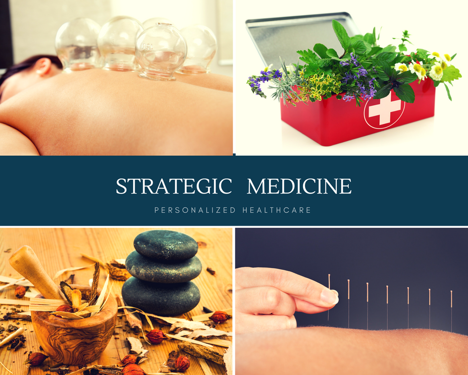 Treatment Approaches Naturopathic Medicine